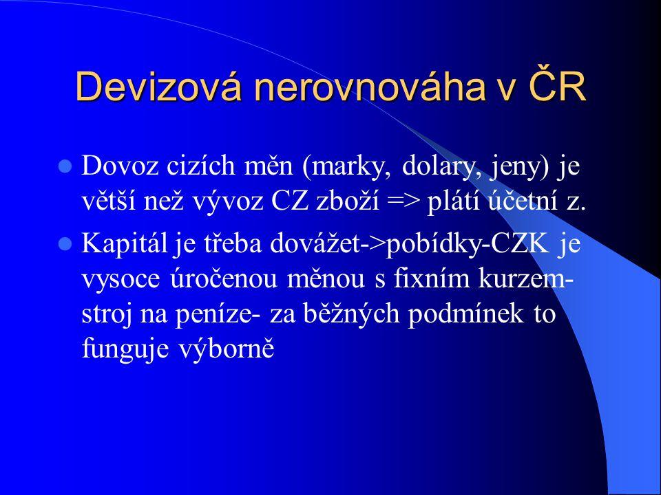 Devizová nerovnováha v ČR Dovoz cizích měn (marky, dolary, jeny) je větší než vývoz CZ zboží => plátí účetní z.