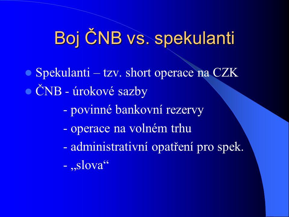 Boj ČNB vs. spekulanti Spekulanti – tzv. short operace na CZK ČNB - úrokové sazby - povinné bankovní rezervy - operace na volném trhu - administrativn