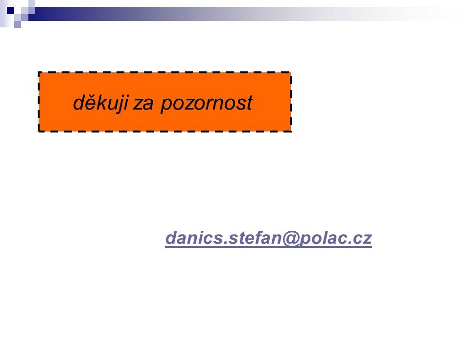 děkuji za pozornost danics.stefan@polac.cz