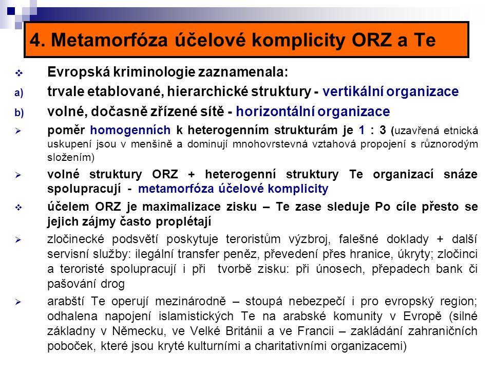4. Metamorfóza účelové komplicity ORZ a Te  Evropská kriminologie zaznamenala: a) trvale etablované, hierarchické struktury - vertikální organizace b