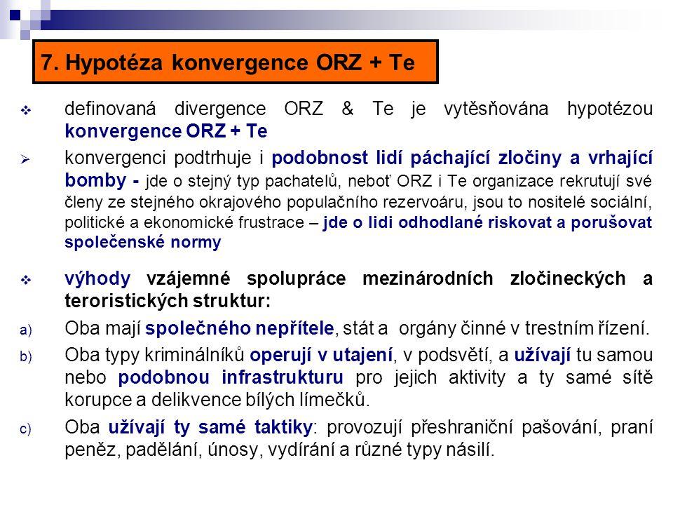 7. Hypotéza konvergence ORZ + Te  definovaná divergence ORZ & Te je vytěsňována hypotézou konvergence ORZ + Te  konvergenci podtrhuje i podobnost li