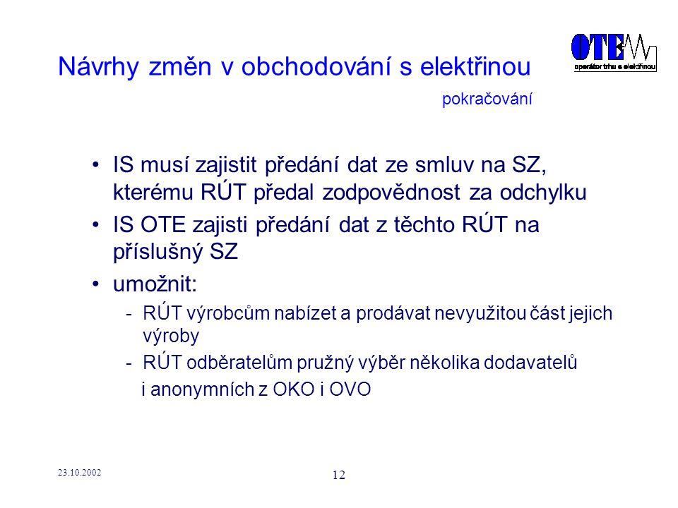 23.10.2002 12 Návrhy změn v obchodování s elektřinou IS musí zajistit předání dat ze smluv na SZ, kterému RÚT předal zodpovědnost za odchylku IS OTE zajisti předání dat z těchto RÚT na příslušný SZ umožnit: -RÚT výrobcům nabízet a prodávat nevyužitou část jejich výroby -RÚT odběratelům pružný výběr několika dodavatelů i anonymních z OKO i OVO pokračování