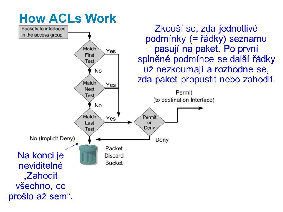 How ACLs Work Zkouší se, zda jednotlivé podmínky (= řádky) seznamu pasují na paket. Po první splněné podmínce se další řádky už nezkoumají a rozhodne