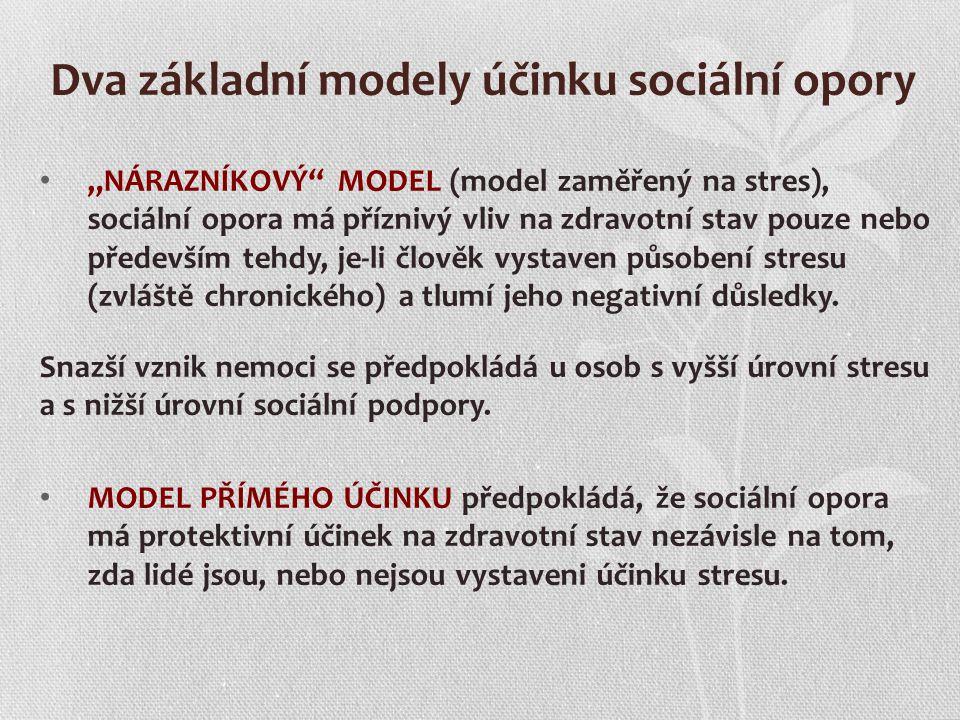 """Dva základní modely účinku sociální opory """"NÁRAZNÍKOVÝ"""" MODEL (model zaměřený na stres), sociální opora má příznivý vliv na zdravotní stav pouze nebo"""