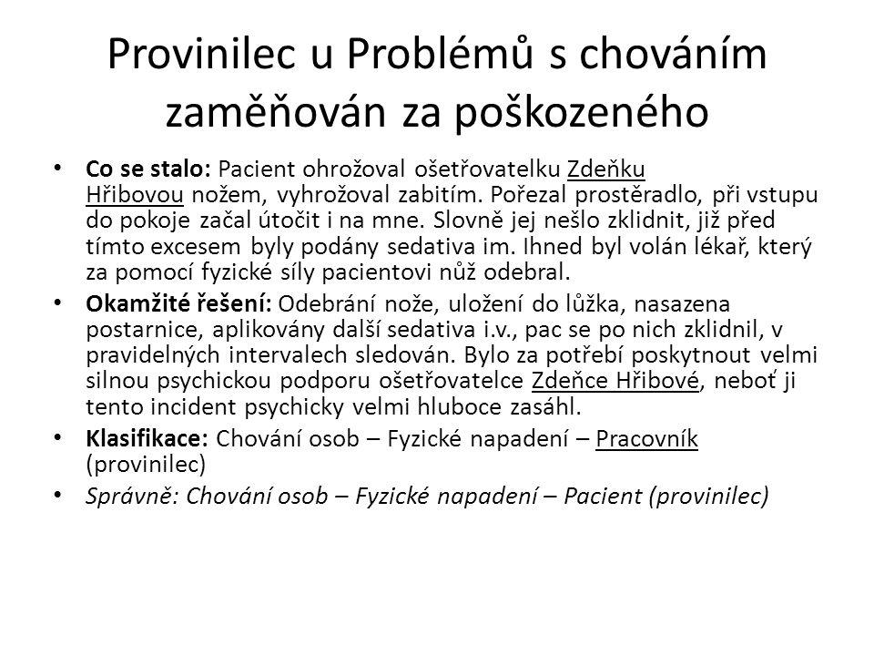 Provinilec u Problémů s chováním zaměňován za poškozeného Co se stalo: Pacient ohrožoval ošetřovatelku Zdeňku Hřibovou nožem, vyhrožoval zabitím.