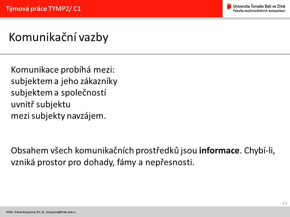 13 PhDr. Pavla Kotyzová, Ph. D., kotyzova@fmk.utb.cz Komunikační vazby Týmová práce TYMP2/ C1 Komunikace probíhá mezi: subjektem a jeho zákazníky subj