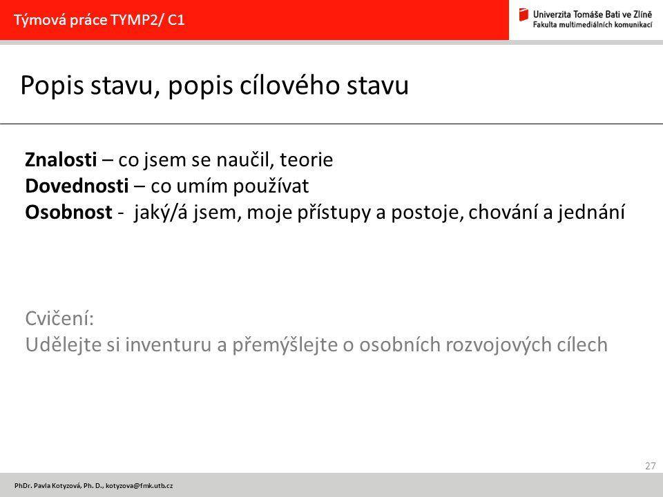 27 PhDr. Pavla Kotyzová, Ph.