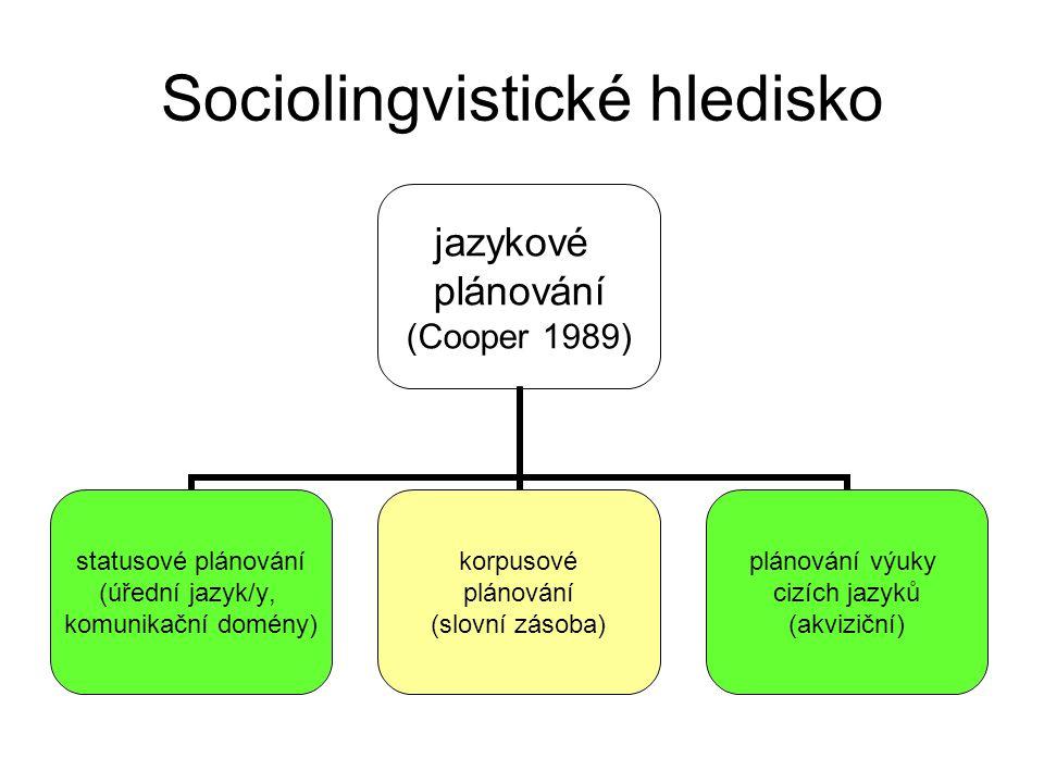 Sociolingvistické hledisko jazykové plánování (Cooper 1989) statusové plánování (úřední jazyk/y, komunikační domény) korpusové plánování (slovní zásoba) plánování výuky cizích jazyků (akviziční)