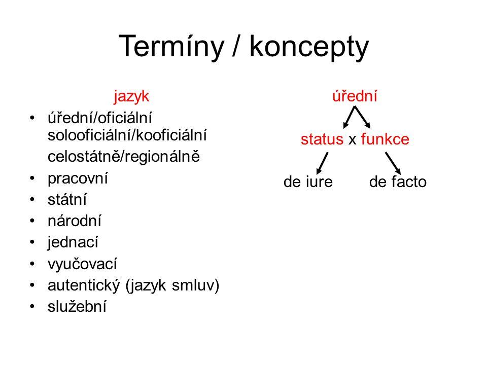 Termíny / koncepty jazyk úřední/oficiální solooficiální/kooficiální celostátně/regionálně pracovní státní národní jednací vyučovací autentický (jazyk smluv) služební úřední status x funkce de iure de facto
