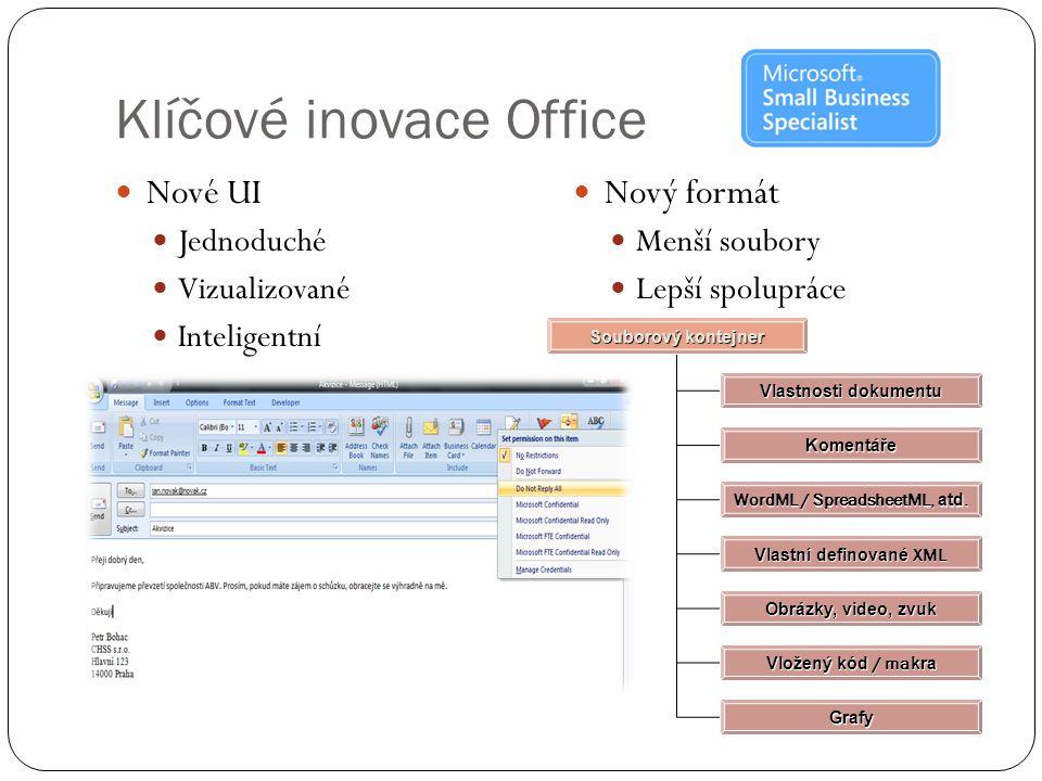 Klíčové inovace Office Nové UI Jednoduché Vizualizované Inteligentní Nový formát Menší soubory Lepší spolupráce Souborový kontejner Vlastnosti dokumentu Komentáře Grafy Vložený kód / ma kra Obrázky, video, zvuk Vlastní definované XML WordML / SpreadsheetML, atd.