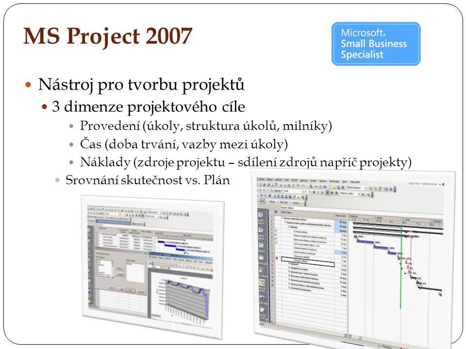 MS Project 2007 Nástroj pro tvorbu projektů 3 dimenze projektového cíle Provedení (úkoly, struktura úkolů, milníky) Čas (doba trvání, vazby mezi úkoly) Náklady (zdroje projektu – sdílení zdrojů napříč projekty) Srovnání skutečnost vs.