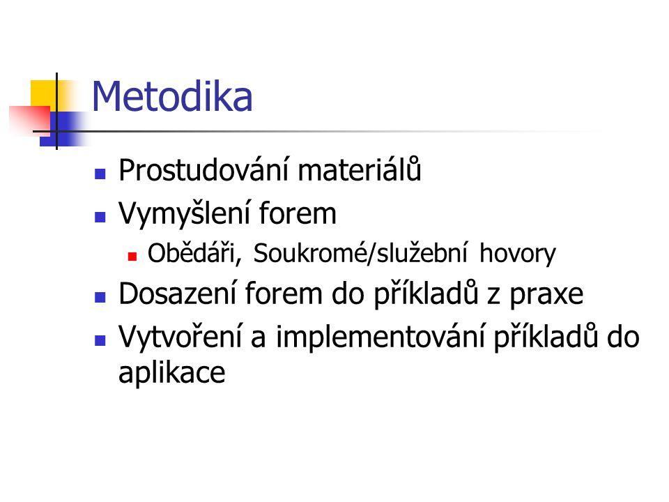 Metodika Prostudování materiálů Vymyšlení forem Obědáři, Soukromé/služební hovory Dosazení forem do příkladů z praxe Vytvoření a implementování příkladů do aplikace
