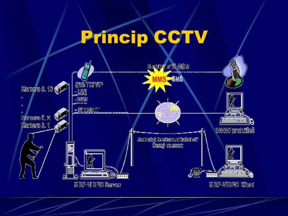 Co je to CCTV Je to uzavřený obvod kamer, vzájemně propojených v síti a spojených s monitorem,serverem, videorekordérem atd.
