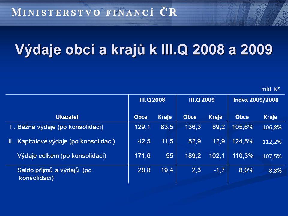 Výdaje obcí a krajů k III.Q 2008 a 2009 mld. Kč III.Q 2008III.Q 2009Index 2009/2008 UkazatelObceKrajeObceKrajeObceKraje I. Běžné výdaje (po konsolidac