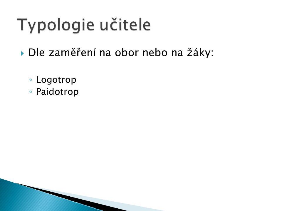  Dle zaměření na obor nebo na žáky: ◦ Logotrop ◦ Paidotrop