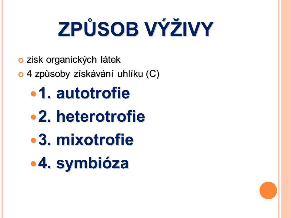 ZPŮSOB VÝŽIVY zisk organických látek 4 způsoby získávání uhlíku (C) 1. autotrofie 1. autotrofie 2. heterotrofie 2. heterotrofie 3. mixotrofie 3. mixot