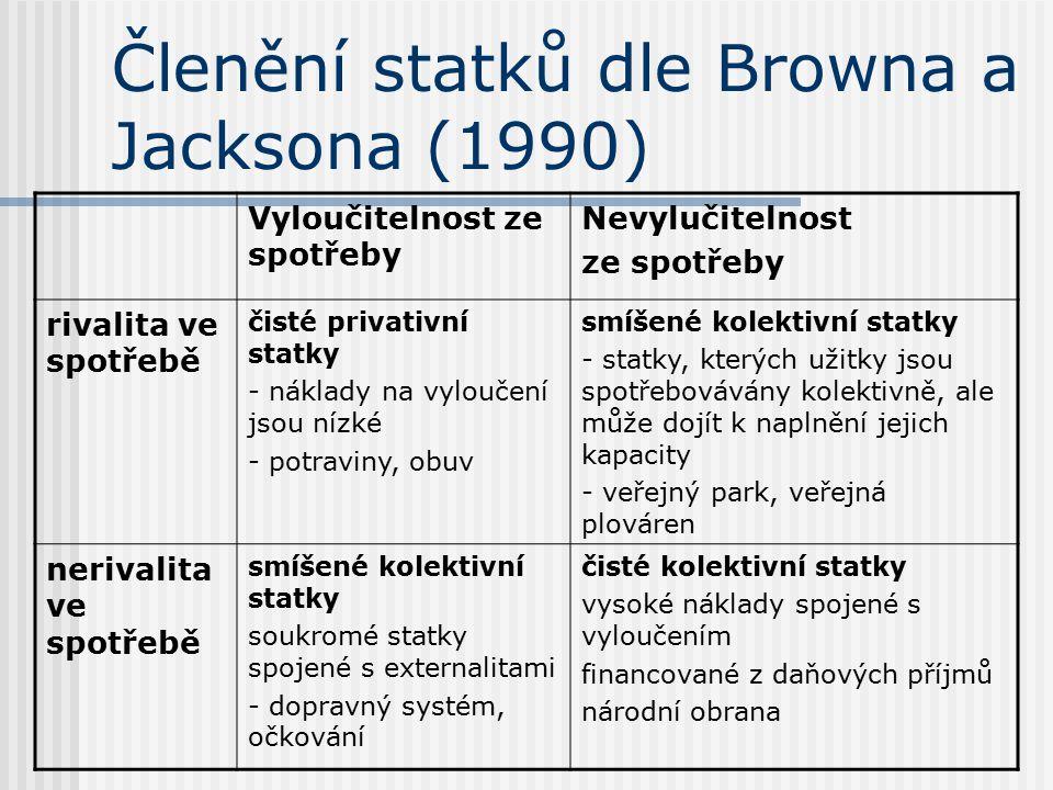 Členění statků dle Browna a Jacksona (1990) Vyloučitelnost ze spotřeby Nevylučitelnost ze spotřeby rivalita ve spotřebě čisté privativní statky - náklady na vyloučení jsou nízké - potraviny, obuv smíšené kolektivní statky - statky, kterých užitky jsou spotřebovávány kolektivně, ale může dojít k naplnění jejich kapacity - veřejný park, veřejná plováren nerivalita ve spotřebě smíšené kolektivní statky soukromé statky spojené s externalitami - dopravný systém, očkování čisté kolektivní statky vysoké náklady spojené s vyloučením financované z daňových příjmů národní obrana