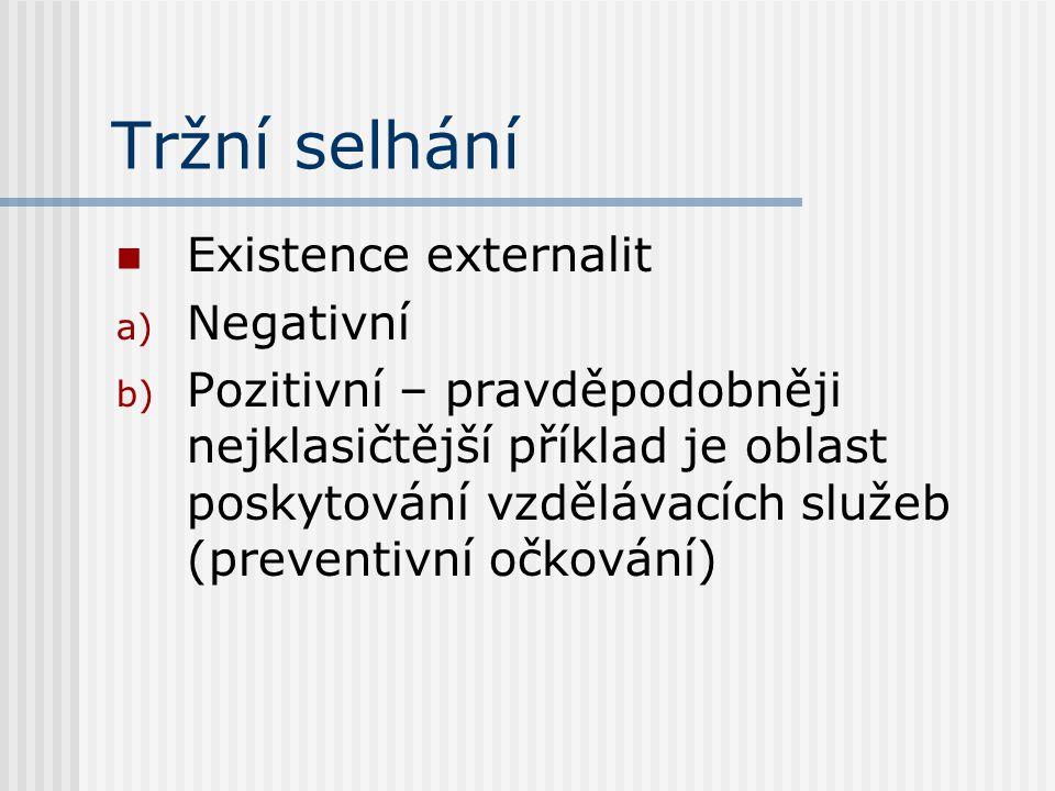 Tržní selhání Existence externalit a) Negativní b) Pozitivní – pravděpodobněji nejklasičtější příklad je oblast poskytování vzdělávacích služeb (preventivní očkování)