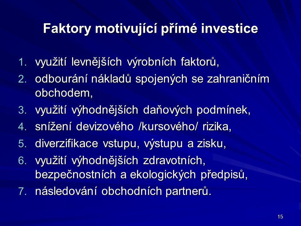 Faktory motivující přímé investice 1. využití levnějších výrobních faktorů, 2. odbourání nákladů spojených se zahraničním obchodem, 3. využití výhodně