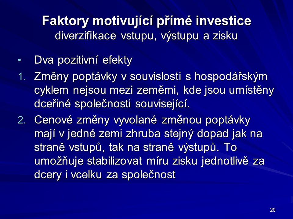 Faktory motivující přímé investice diverzifikace vstupu, výstupu a zisku Dva pozitivní efekty Dva pozitivní efekty 1. Změny poptávky v souvislosti s h
