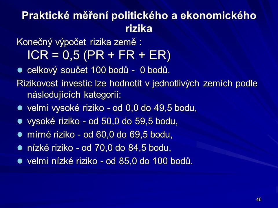 Praktické měření politického a ekonomického rizika Konečný výpočet rizika země : ICR = 0,5 (PR + FR + ER) celkový součet 100 bodů - 0 bodů. celkový so
