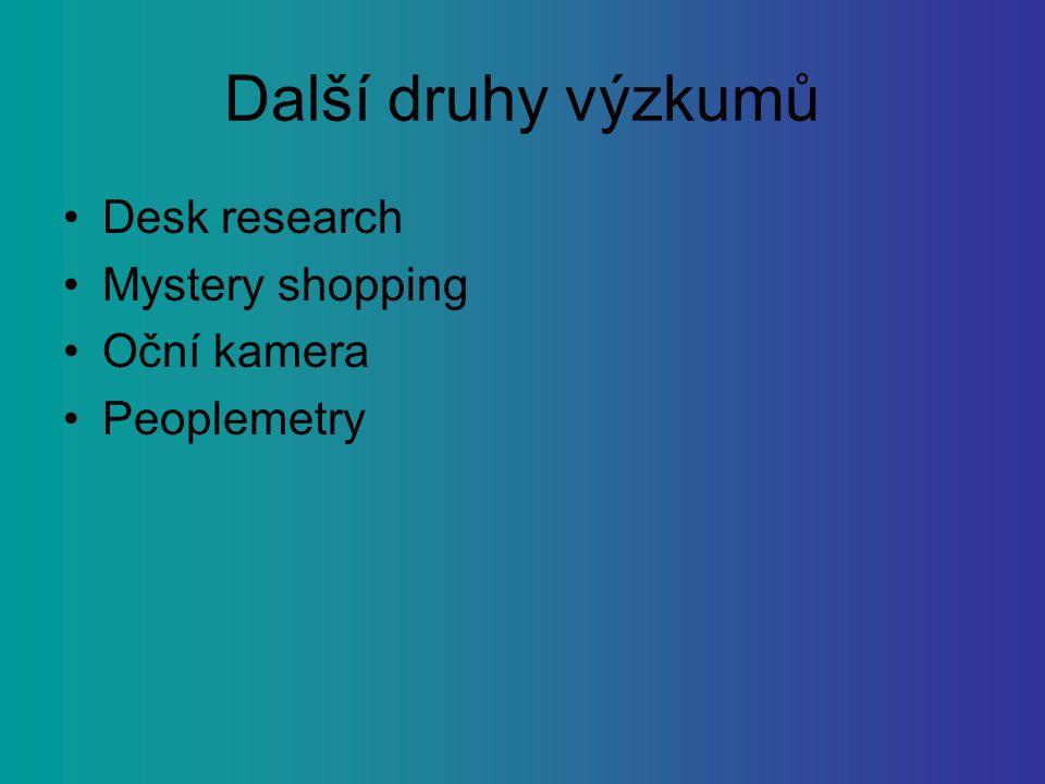 Další druhy výzkumů Desk research Mystery shopping Oční kamera Peoplemetry
