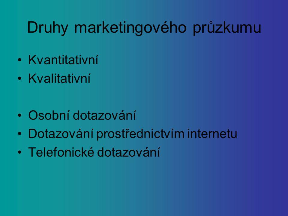 Druhy marketingového průzkumu Kvantitativní Kvalitativní Osobní dotazování Dotazování prostřednictvím internetu Telefonické dotazování
