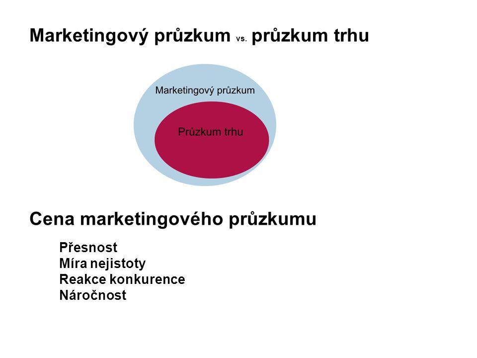 Marketingový průzkum vs.