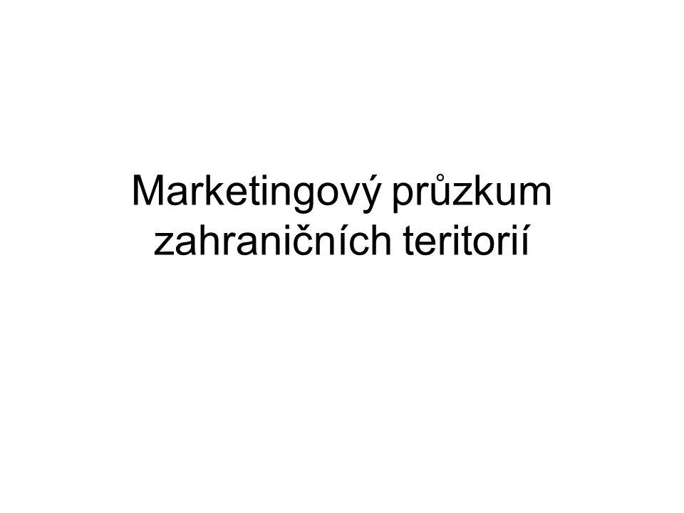 Marketingový průzkum zahraničních teritorií