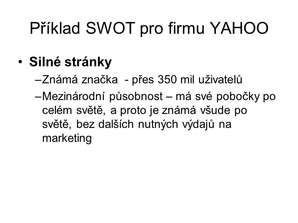 Příklad SWOT pro firmu YAHOO Silné stránky –Známá značka - přes 350 mil uživatelů –Mezinárodní působnost – má své pobočky po celém světě, a proto je známá všude po světě, bez dalších nutných výdajů na marketing