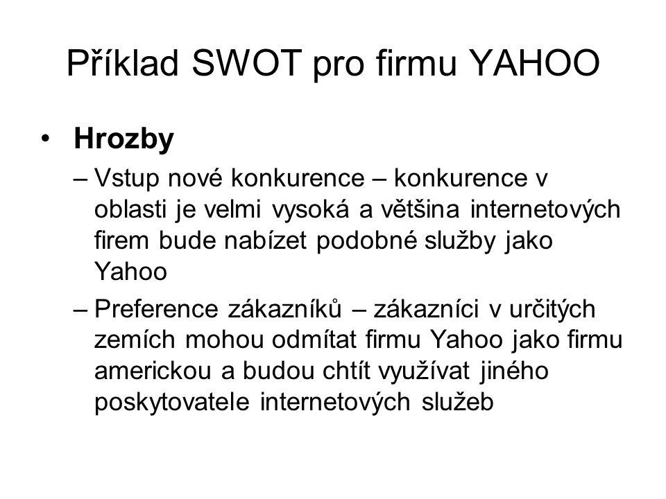 Příklad SWOT pro firmu YAHOO Hrozby –Vstup nové konkurence – konkurence v oblasti je velmi vysoká a většina internetových firem bude nabízet podobné služby jako Yahoo –Preference zákazníků – zákazníci v určitých zemích mohou odmítat firmu Yahoo jako firmu americkou a budou chtít využívat jiného poskytovatele internetových služeb