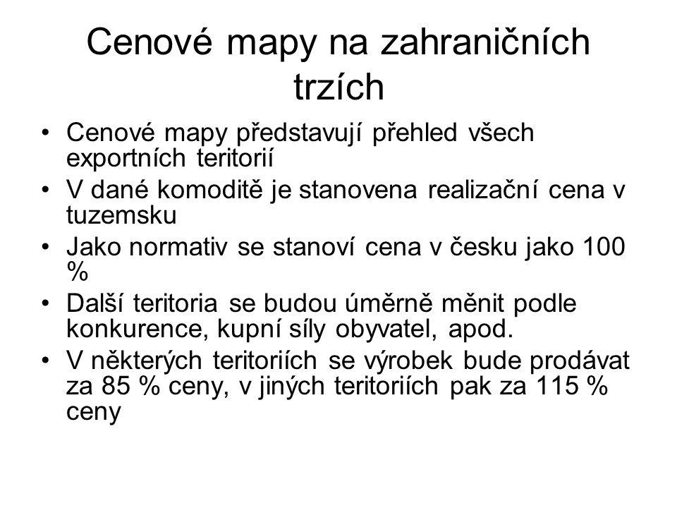 Cenové mapy na zahraničních trzích Cenové mapy představují přehled všech exportních teritorií V dané komoditě je stanovena realizační cena v tuzemsku Jako normativ se stanoví cena v česku jako 100 % Další teritoria se budou úměrně měnit podle konkurence, kupní síly obyvatel, apod.
