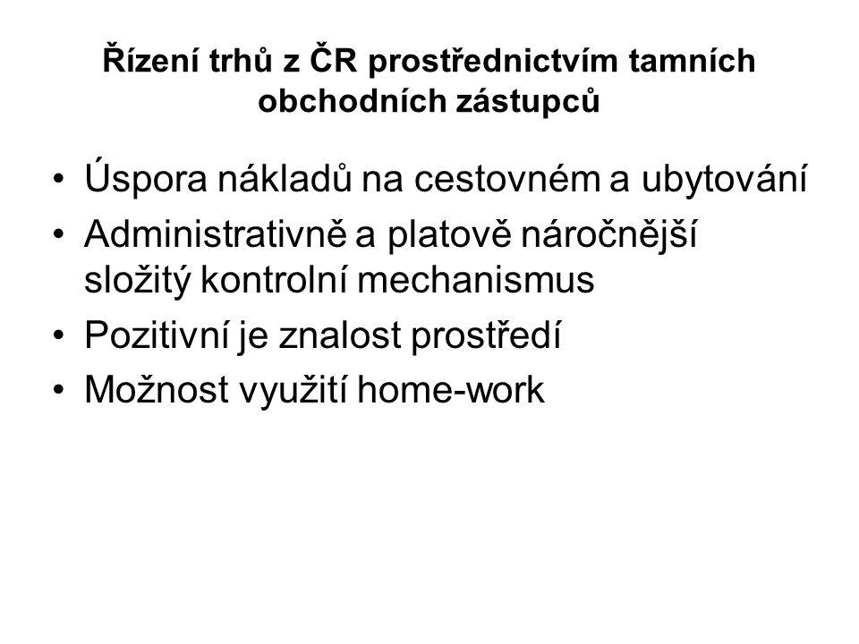 Řízení trhů z ČR prostřednictvím tamních obchodních zástupců Úspora nákladů na cestovném a ubytování Administrativně a platově náročnější složitý kontrolní mechanismus Pozitivní je znalost prostředí Možnost využití home-work