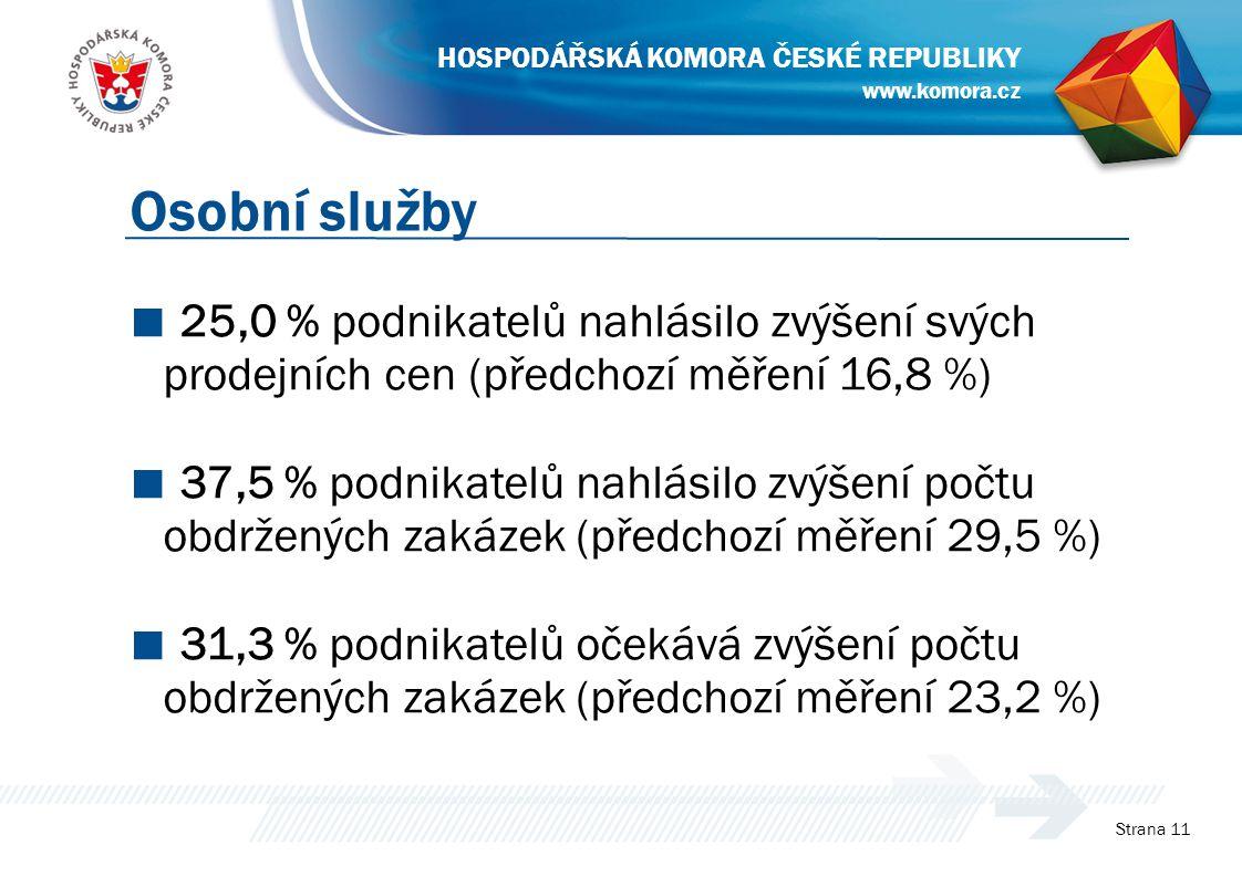 ■ 25,0 % podnikatelů nahlásilo zvýšení svých prodejních cen (předchozí měření 16,8 %) ■ 37,5 % podnikatelů nahlásilo zvýšení počtu obdržených zakázek (předchozí měření 29,5 %) ■ 31,3 % podnikatelů očekává zvýšení počtu obdržených zakázek (předchozí měření 23,2 %) Strana 11 Osobní služby www.komora.cz HOSPODÁŘSKÁ KOMORA ČESKÉ REPUBLIKY