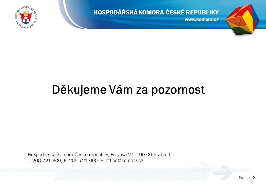 Strana 12 www.komora.cz HOSPODÁŘSKÁ KOMORA ČESKÉ REPUBLIKY Děkujeme Vám za pozornost Hospodářská komora České republiky, Freyova 27, 190 00 Praha 9 T: 266 721 300, F: 266 721 690, E: office@komora.cz