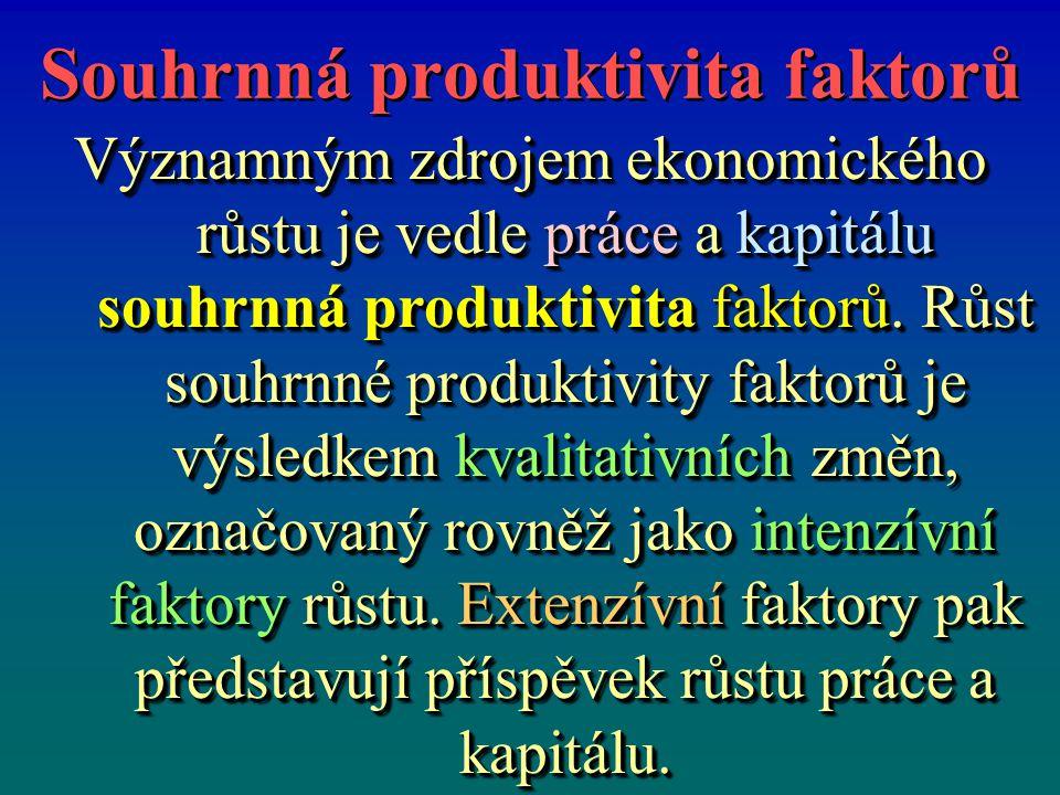 Souhrnná produktivita faktorů Významným zdrojem ekonomického růstu je vedle práce a kapitálu souhrnná produktivita faktorů.