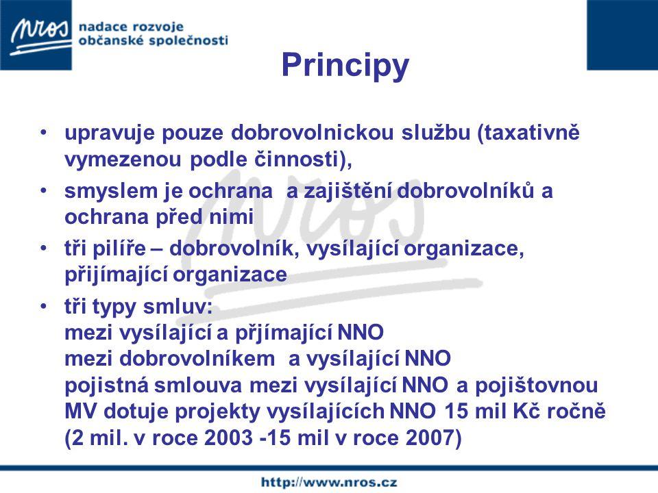 Principy upravuje pouze dobrovolnickou službu (taxativně vymezenou podle činnosti), smyslem je ochrana a zajištění dobrovolníků a ochrana před nimi tři pilíře – dobrovolník, vysílající organizace, přijímající organizace tři typy smluv: mezi vysílající a přjímající NNO mezi dobrovolníkem a vysílající NNO pojistná smlouva mezi vysílající NNO a pojištovnou MV dotuje projekty vysílajících NNO 15 mil Kč ročně (2 mil.