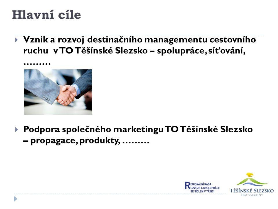 Hlavní cíle  Vznik a rozvoj destinačního managementu cestovního ruchu v TO Těšínské Slezsko – spolupráce, síťování, ………  Podpora společného marketin