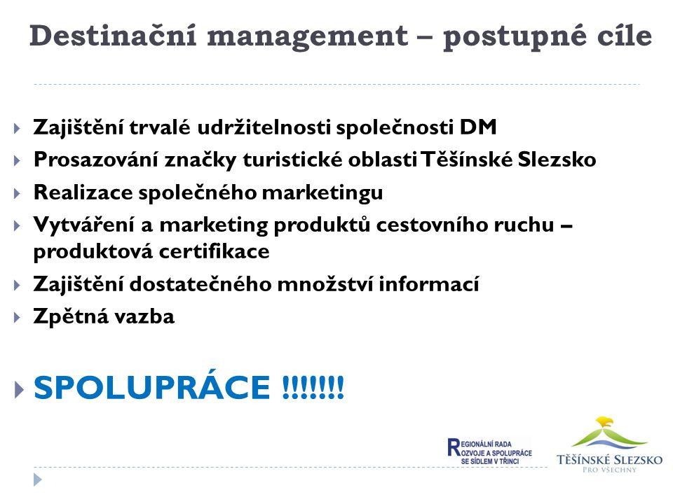 Destinační management – postupné cíle  Zajištění trvalé udržitelnosti společnosti DM  Prosazování značky turistické oblasti Těšínské Slezsko  Reali