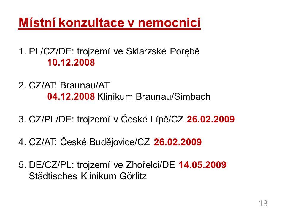13 Místní konzultace v nemocnici 1. PL/CZ/DE: trojzemí ve Sklarzské Porębě 10.12.2008 2. CZ/AT: Braunau/AT 04.12.2008 Klinikum Braunau/Simbach 3. CZ/P