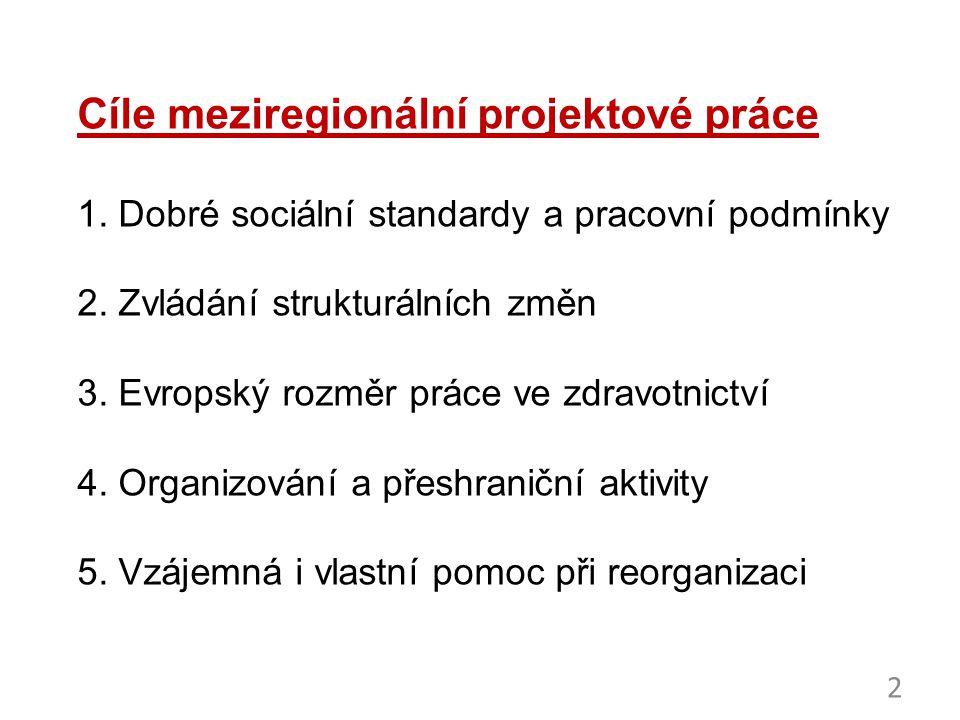 Cíle meziregionální projektové práce 1. Dobré sociální standardy a pracovní podmínky 2. Zvládání strukturálních změn 3. Evropský rozměr práce ve zdrav
