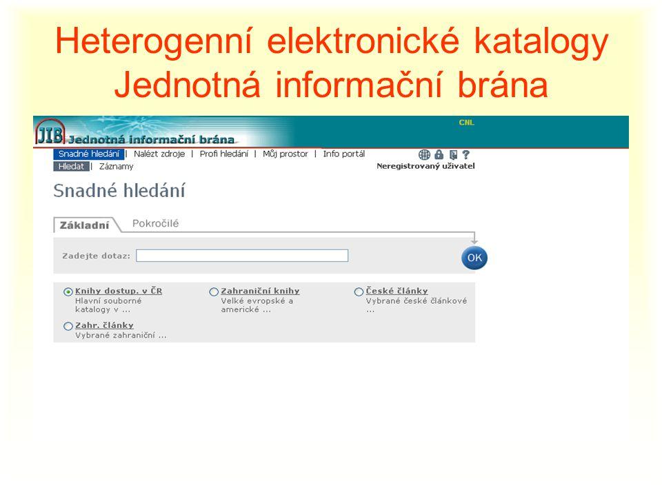 Heterogenní elektronické katalogy Jednotná informační brána