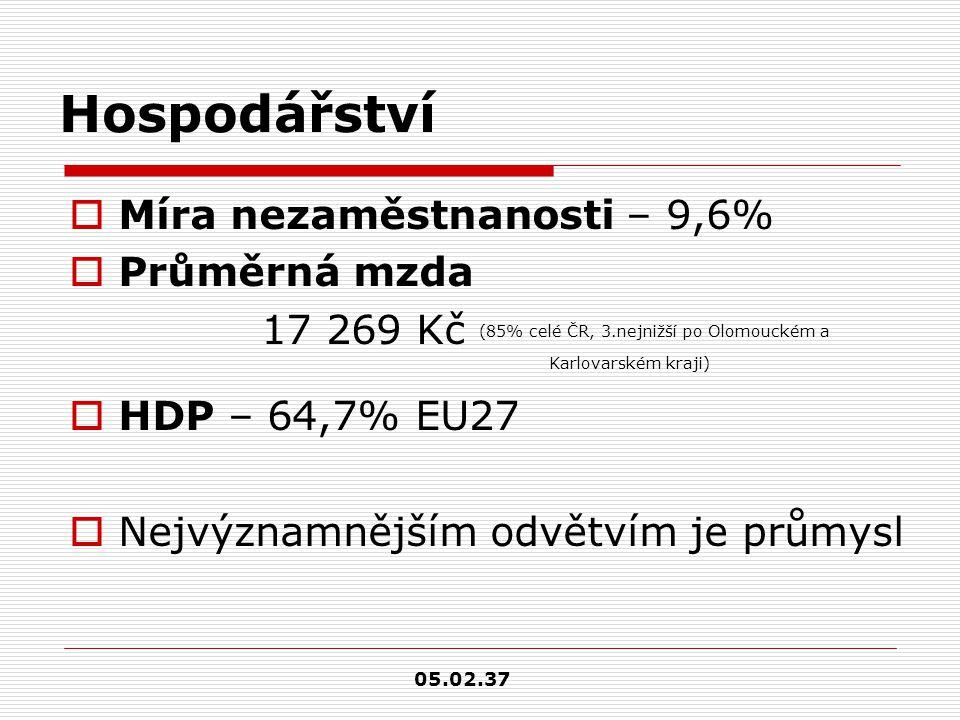 Hospodářství  Míra nezaměstnanosti – 9,6%  Průměrná mzda 17 269 Kč (85% celé ČR, 3.nejnižší po Olomouckém a Karlovarském kraji)  HDP – 64,7% EU27 