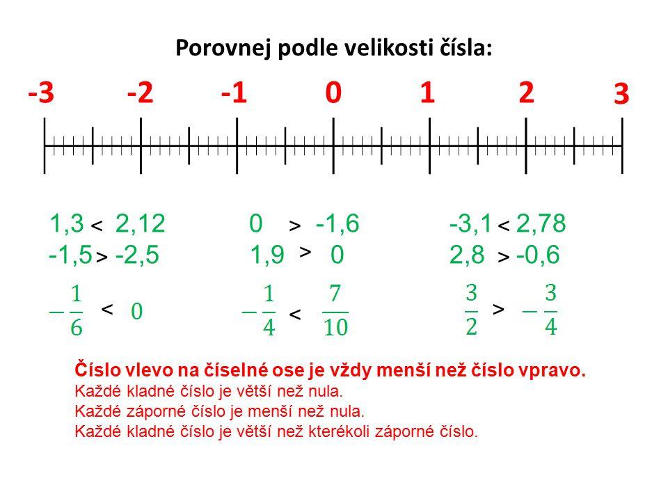 Porovnej podle velikosti čísla: 012 3 -2-3 1,32,120-1,6-3,12,78 -1,5-2,51,9 02,8-0,6 < > <> > > >< < Číslo vlevo na číselné ose je vždy menší než číslo vpravo.