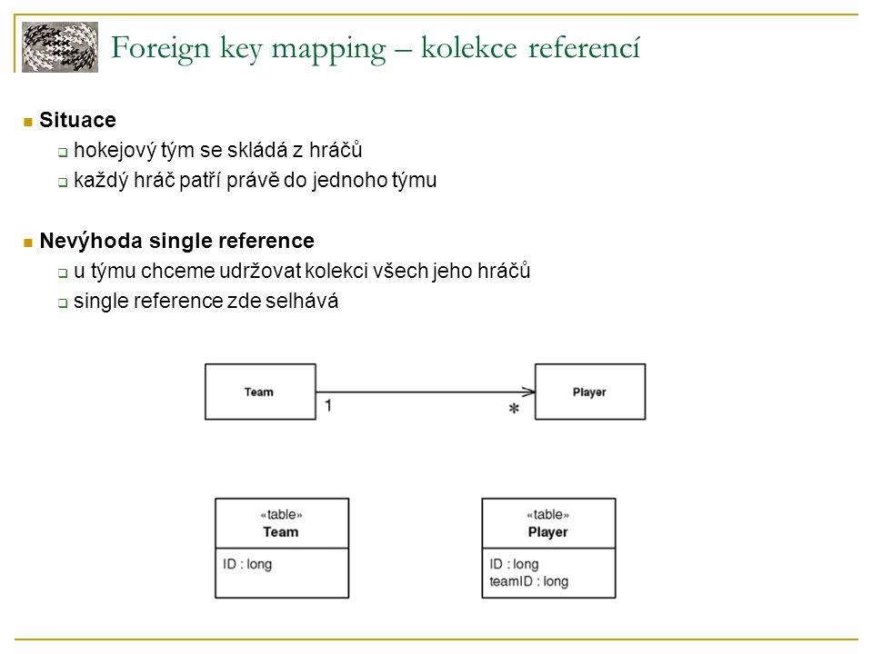 Foreign key mapping – kolekce referencí Situace  hokejový tým se skládá z hráčů  každý hráč patří právě do jednoho týmu Nevýhoda single reference 