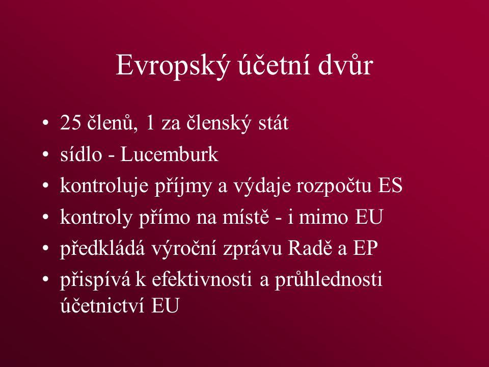 Evropský účetní dvůr 25 členů, 1 za členský stát sídlo - Lucemburk kontroluje příjmy a výdaje rozpočtu ES kontroly přímo na místě - i mimo EU předkládá výroční zprávu Radě a EP přispívá k efektivnosti a průhlednosti účetnictví EU