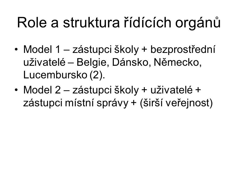 Role a struktura řídících orgánů Model 1 – zástupci školy + bezprostřední uživatelé – Belgie, Dánsko, Německo, Lucembursko (2).