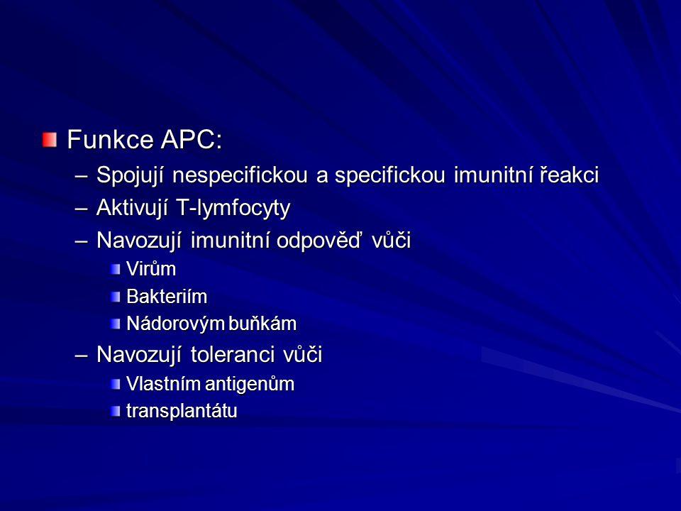 Funkce APC: –Spojují nespecifickou a specifickou imunitní řeakci –Aktivují T-lymfocyty –Navozují imunitní odpověď vůči VirůmBakteriím Nádorovým buňkám –Navozují toleranci vůči Vlastním antigenům transplantátu