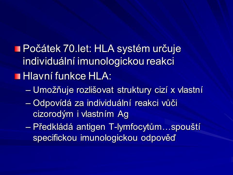 Počátek 70.let: HLA systém určuje individuální imunologickou reakci Hlavní funkce HLA: –Umožňuje rozlišovat struktury cizí x vlastní –Odpovídá za individuální reakci vůči cizorodým i vlastním Ag –Předkládá antigen T-lymfocytům…spouští specifickou imunologickou odpověď