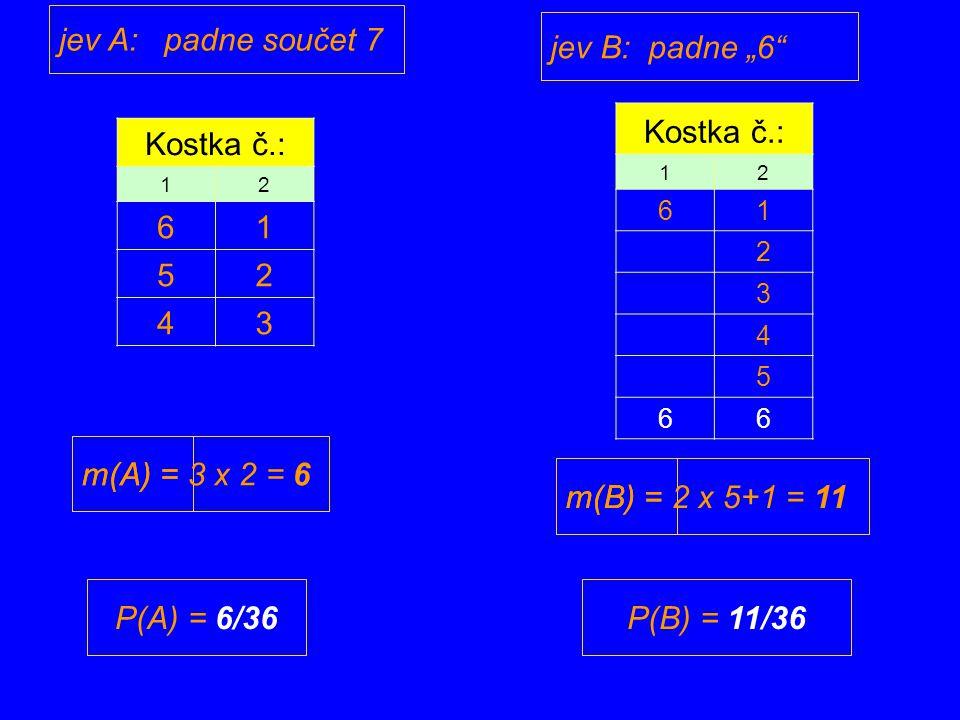1: Uspořádanost k-tic: 2: ANO Opakování: ANO V´(2, 6) = 0: k = 2 n = Určete pravděpodobnost, že při hodu 2 kostkami padne součet 7 nebo na některé kostce bude šestka 6 2 Takže počet všech možných jevů bude n = 36 .